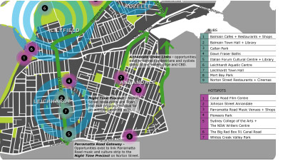 ARTSCAPE cultural mapping